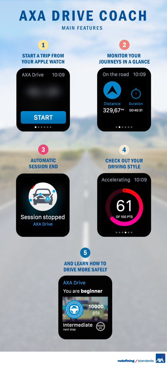 AXA Drive Coach